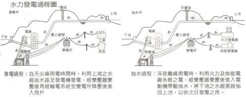 电路 电路图 电子 原理图 497_197